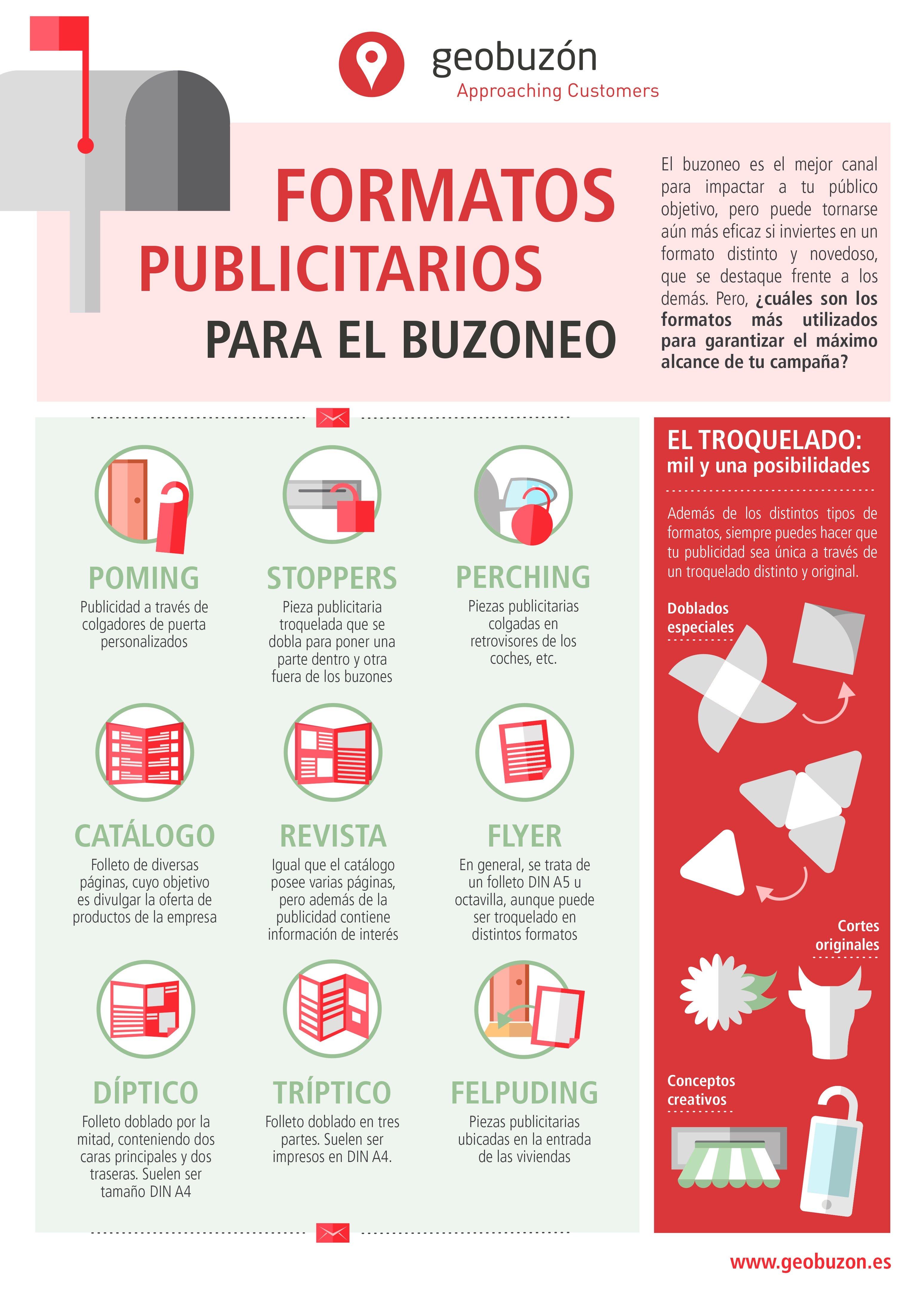 Formatos_folletos_publicitarios_para_buzoneo